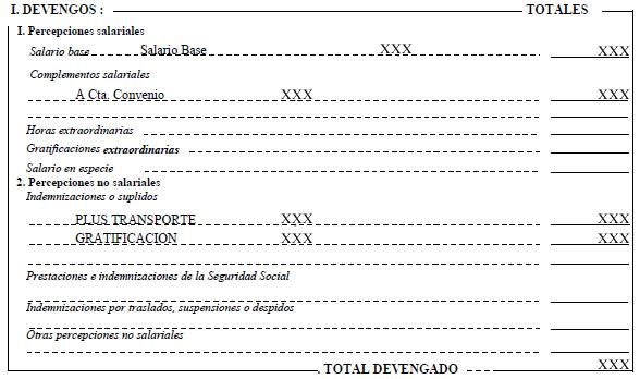 Plantillas de nominas modelo para rellenar for Modelo nomina autonomo